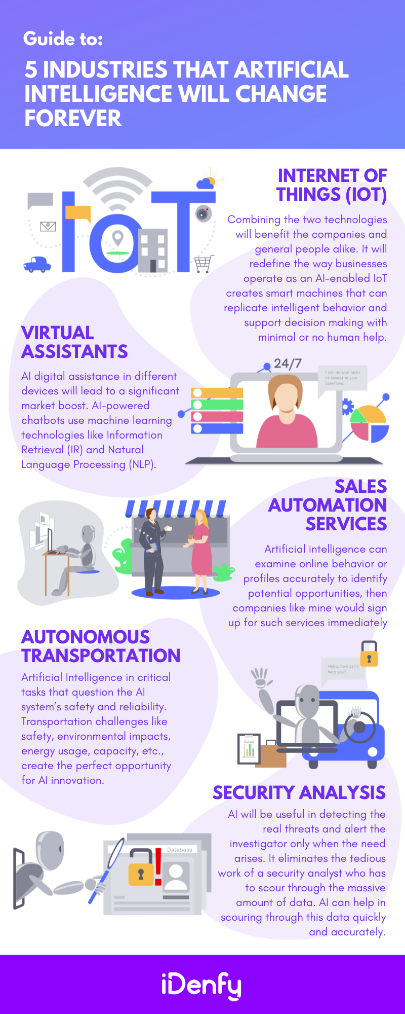Industries-that-Artificial-Intelligence-Will-Change-Forever_Infographic